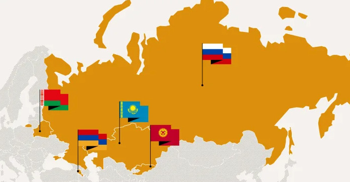 члены евразийского союза